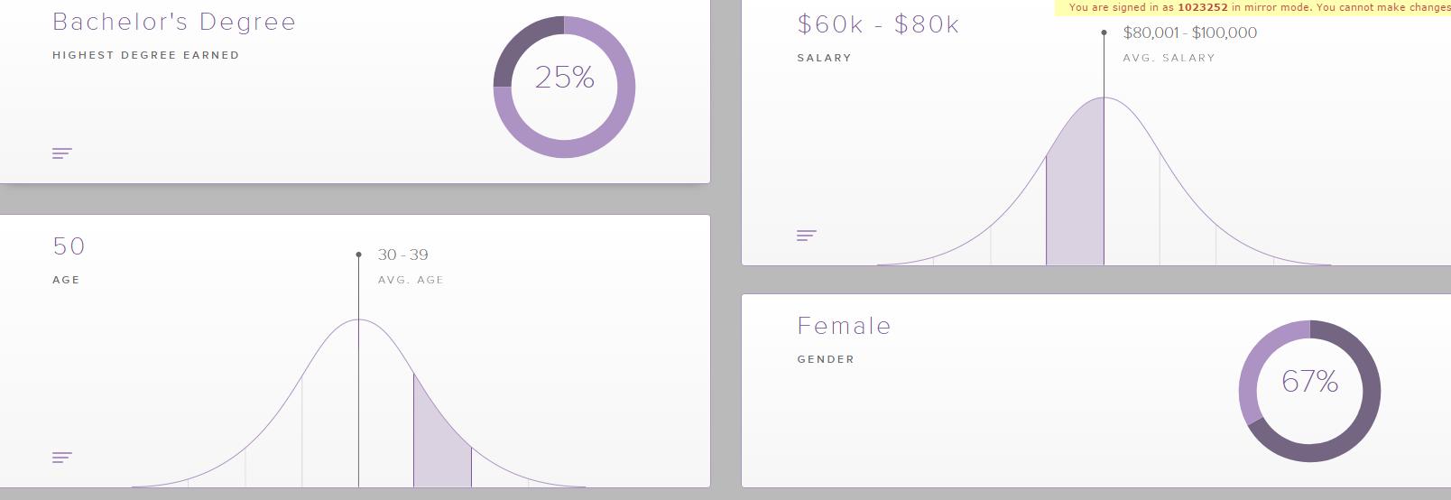 Profile Stats